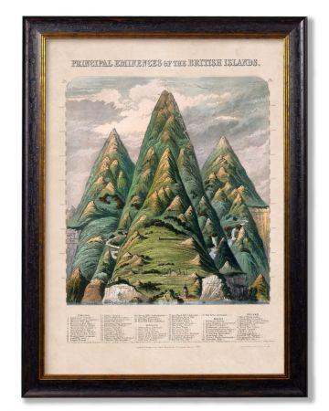British Hills Print